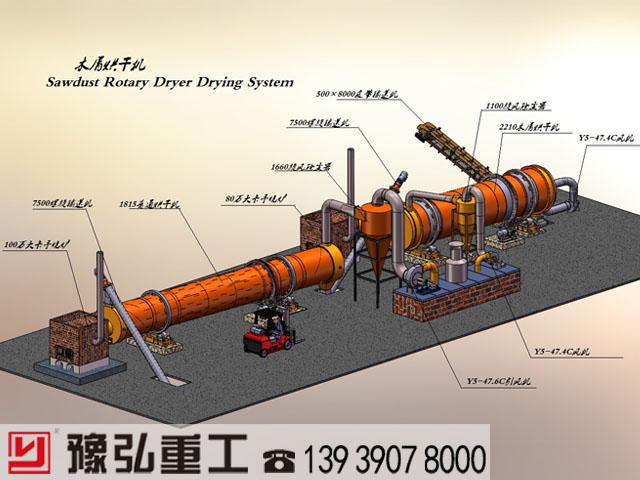 大型木屑脱水设备生产线布置